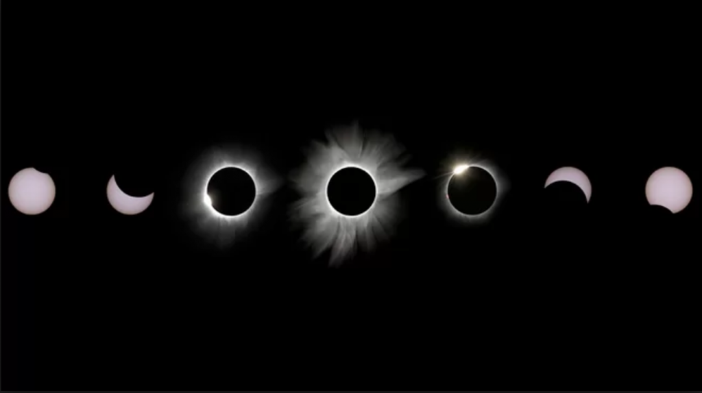 Eclipse Links