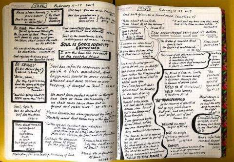 Bible Lesson Study Journal Pages