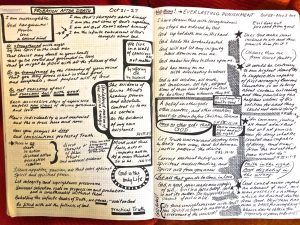 Peek Inside my Bible Lesson Study Journal